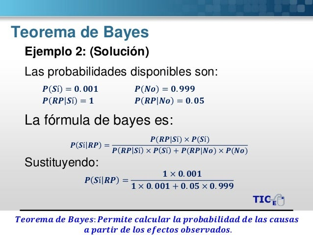 application of bayes theorem in engineering