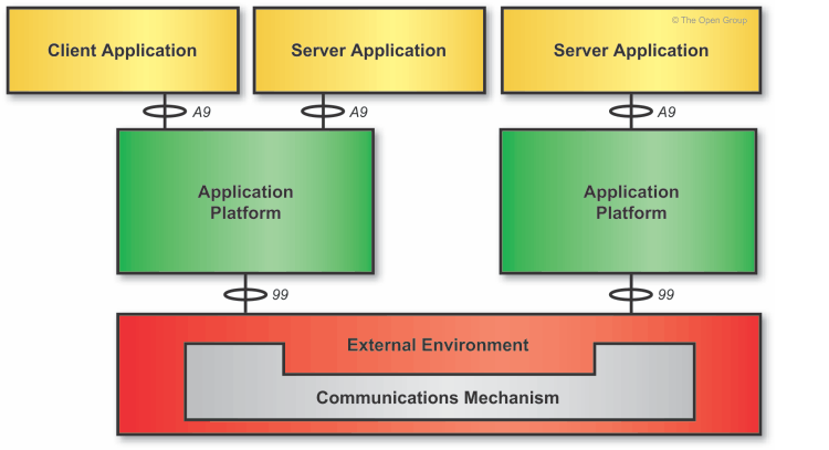 application virtualization client service is not running