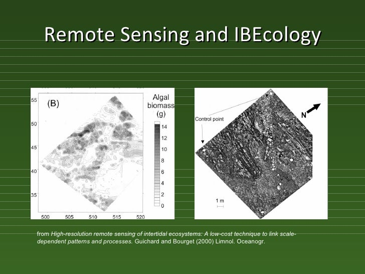 application of remote sensing in ecology