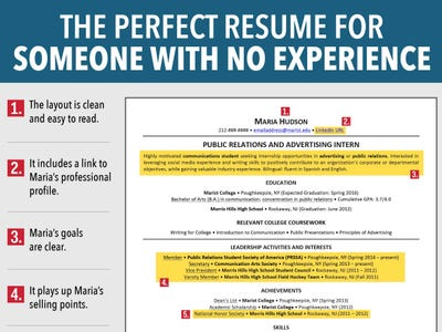 how to fill out job application with no work experience