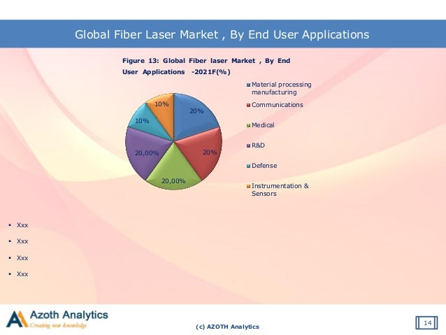 application of laser in industry pdf