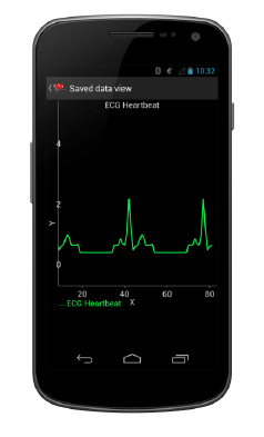 mobile data monitoring application android