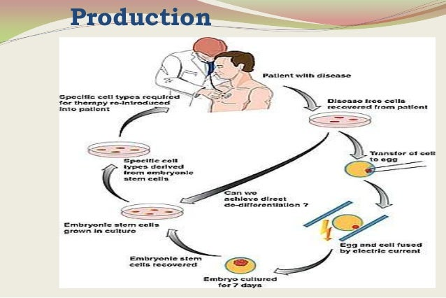 application of genetic engineering in the field of medicine