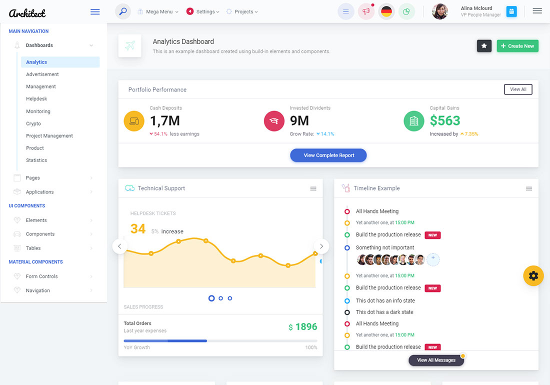 free download admin template for web applications
