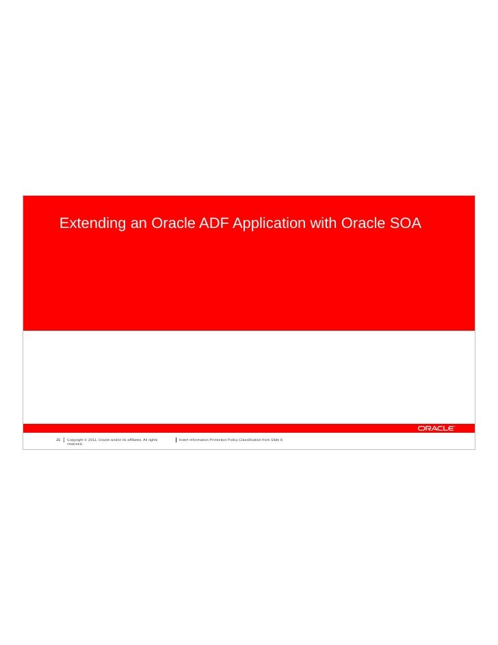 oracle applications developer roles and responsibilities