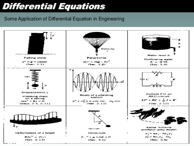 systems of linear equations real world applications