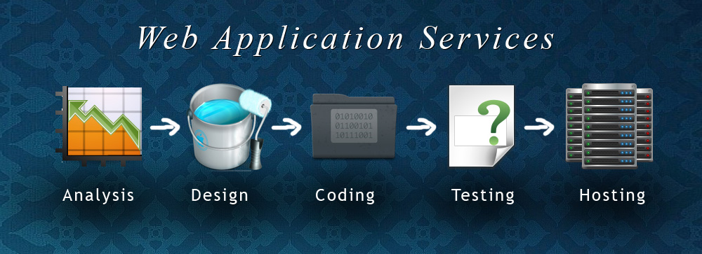 web application development company in chennai